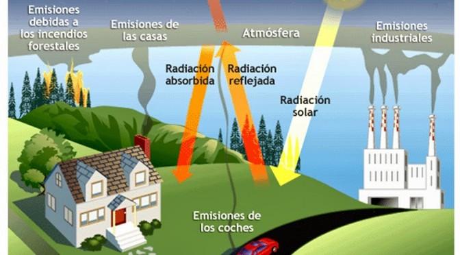 Resultado de imagen para imagenes de gases de efecto invernadero coches