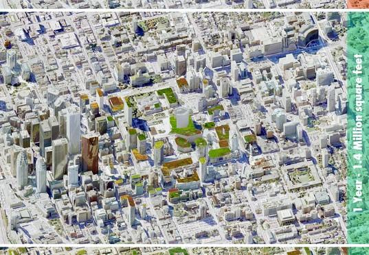 Ordenança de cobertes verdes de Toronto